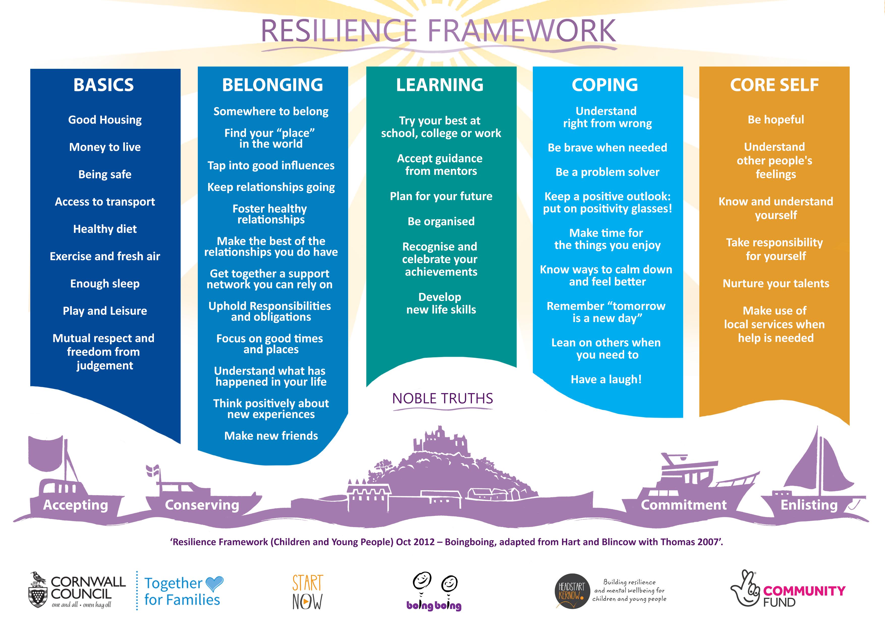 RF Framework for Cornwall