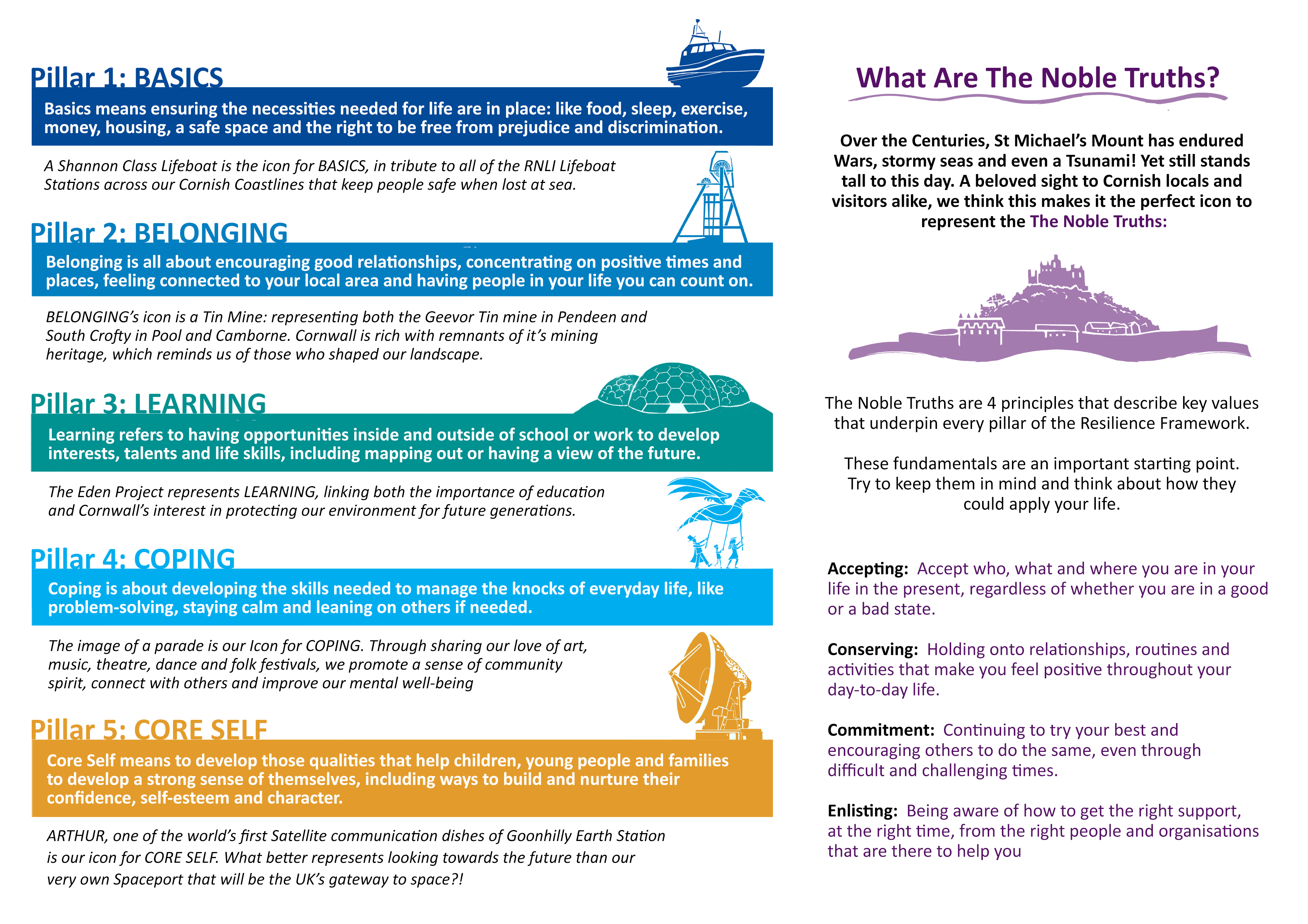 A Guide to the Cornwall Resilience Framework