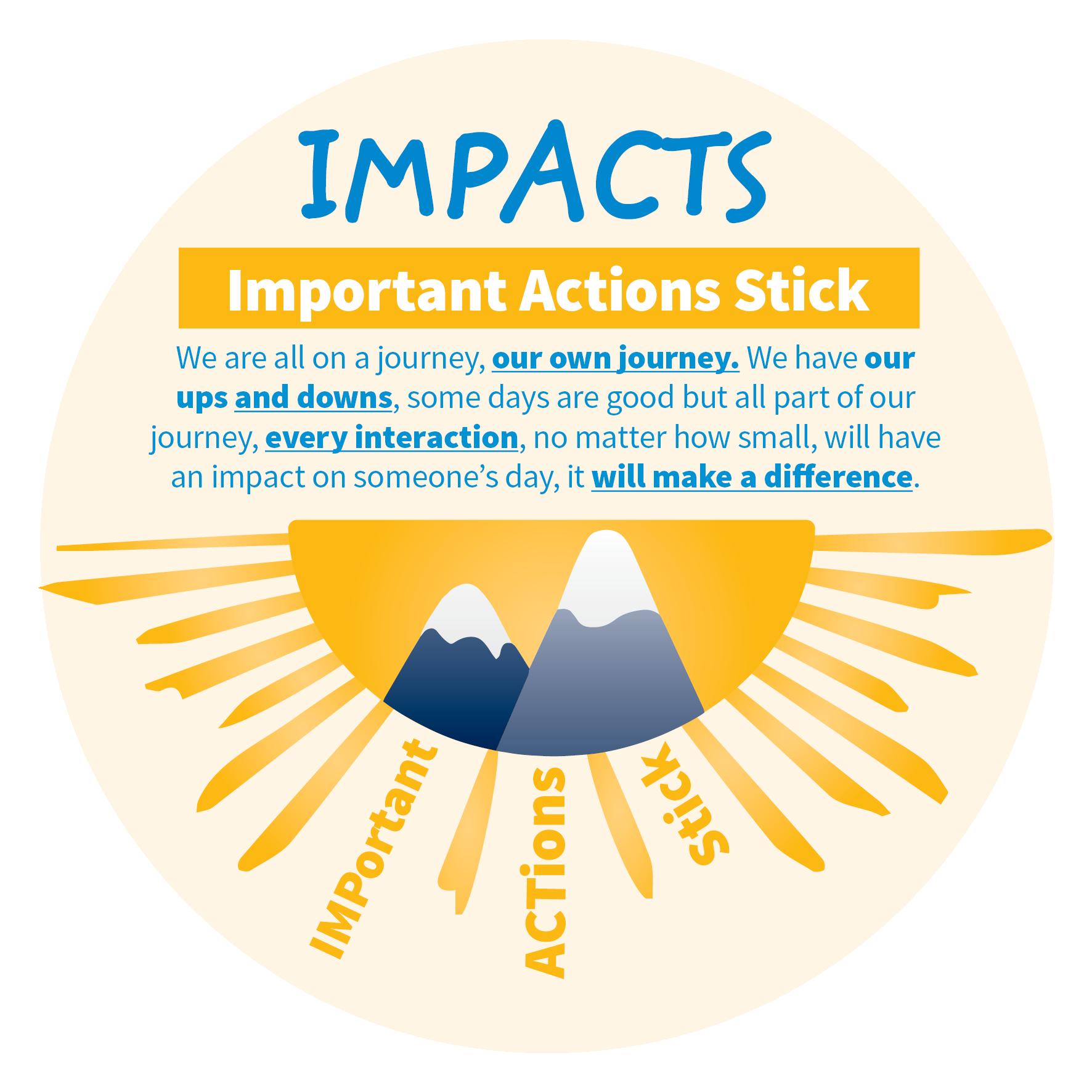 IMPACTS full logo